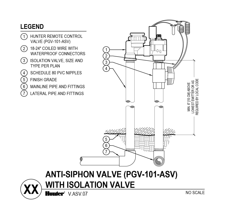 CAD - PGV-101-ASV with shutoff valve