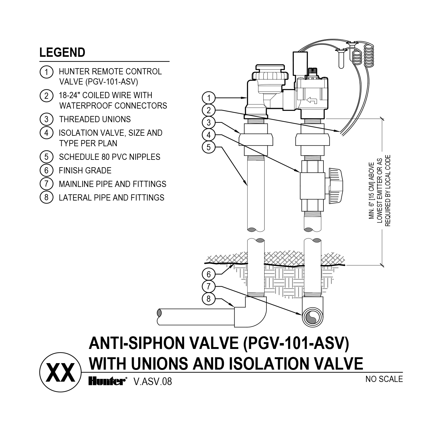 CAD - PGV-101-ASV with unions and shutoff valves