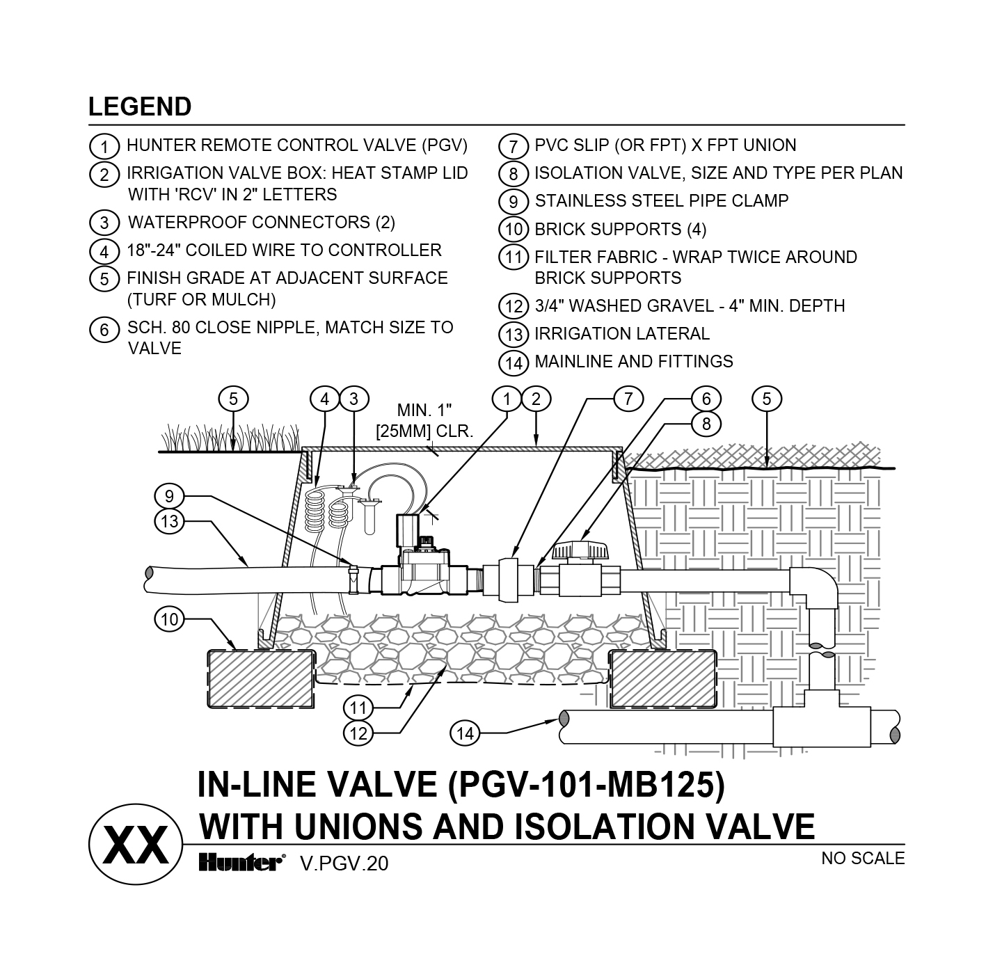 CAD - PGV-101-MB125 with unions and valves