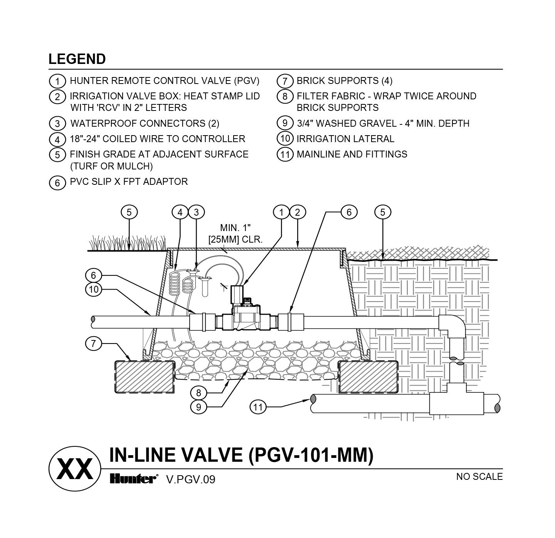 CAD - PGV-101-MM