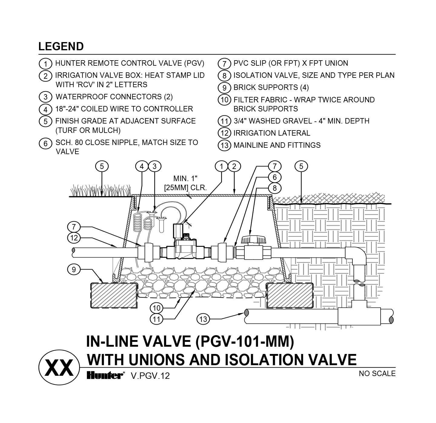 CAD - PGV-101-MM with unions and shutoff valve
