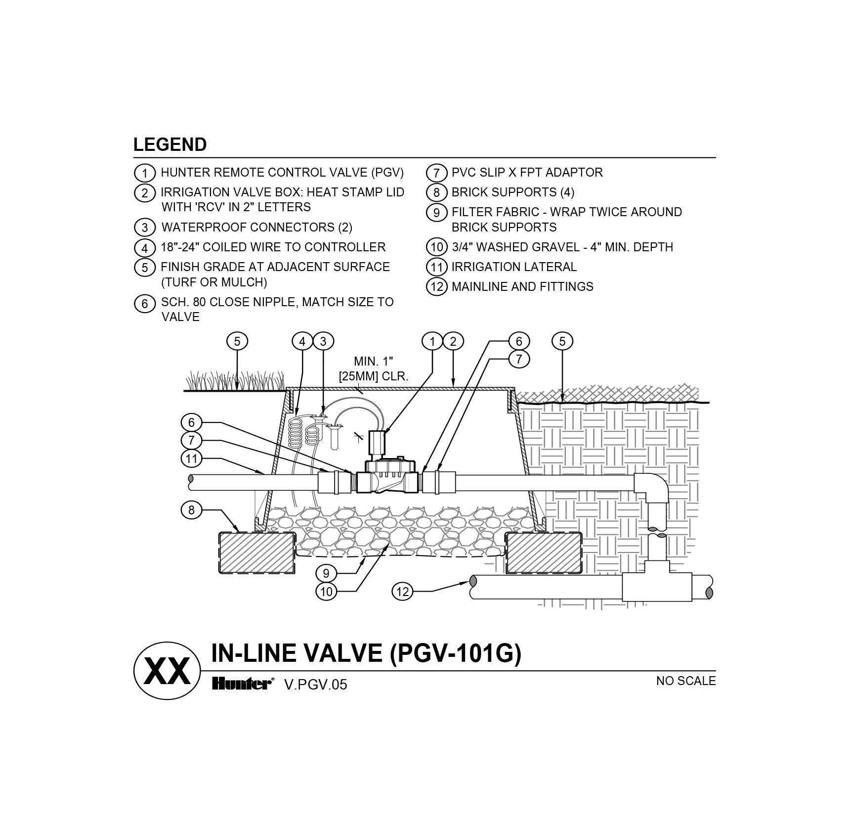 CAD - PGV-101G