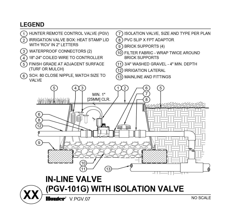 CAD - PGV-101G with shutoff valve
