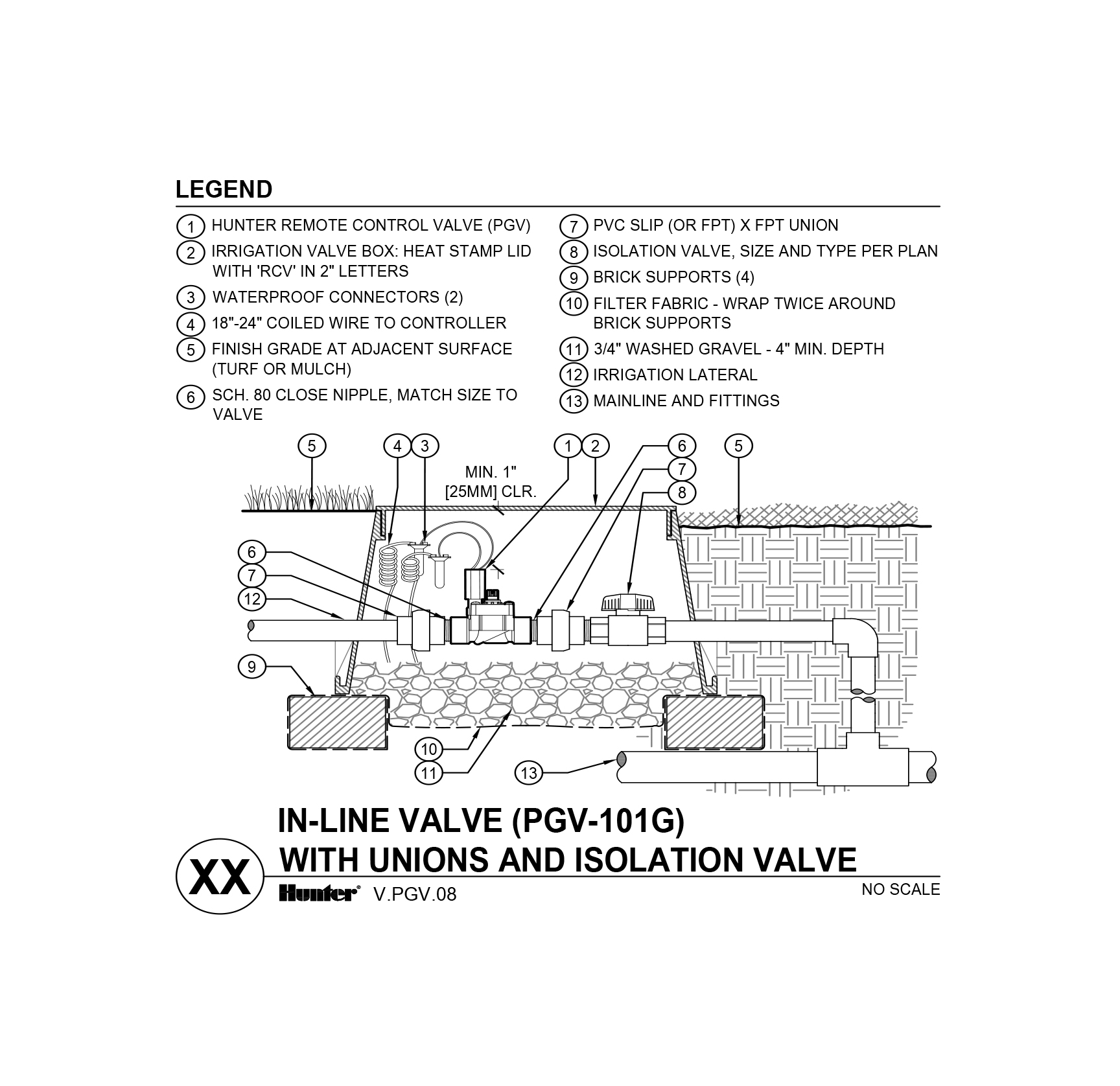 CAD - PGV-101G with unions and shutoff valve