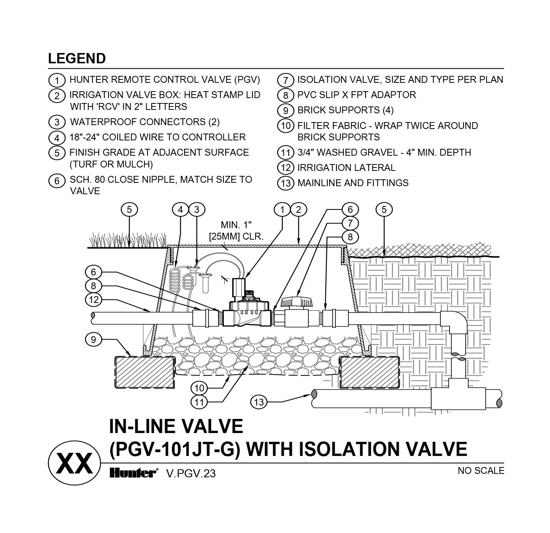 CAD - PGV-101JT with shutoff valve