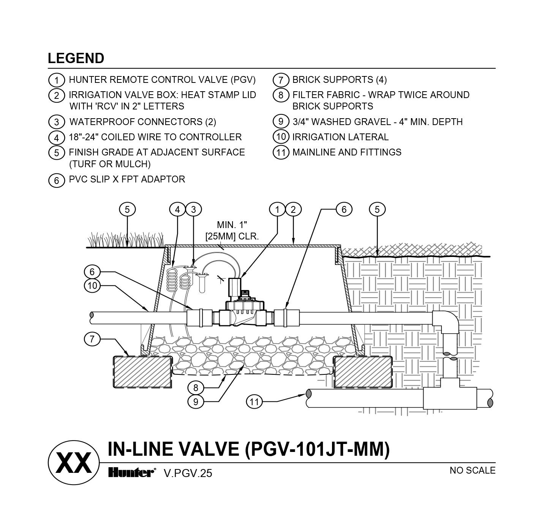 CAD - PGV-10J1T-MM