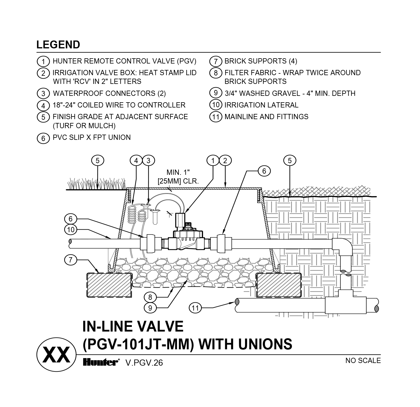 CAD - PGV-101JT-MM with unions