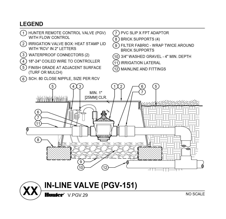CAD - PGV-151