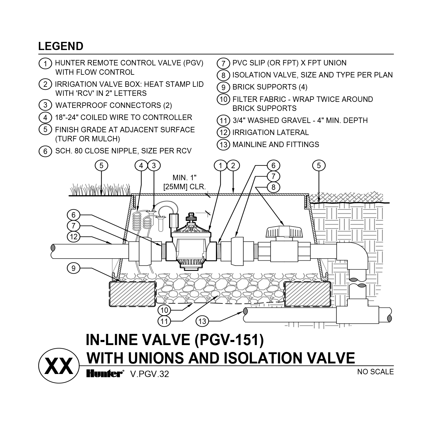 CAD - PGV-151 with unions and shutoff valve