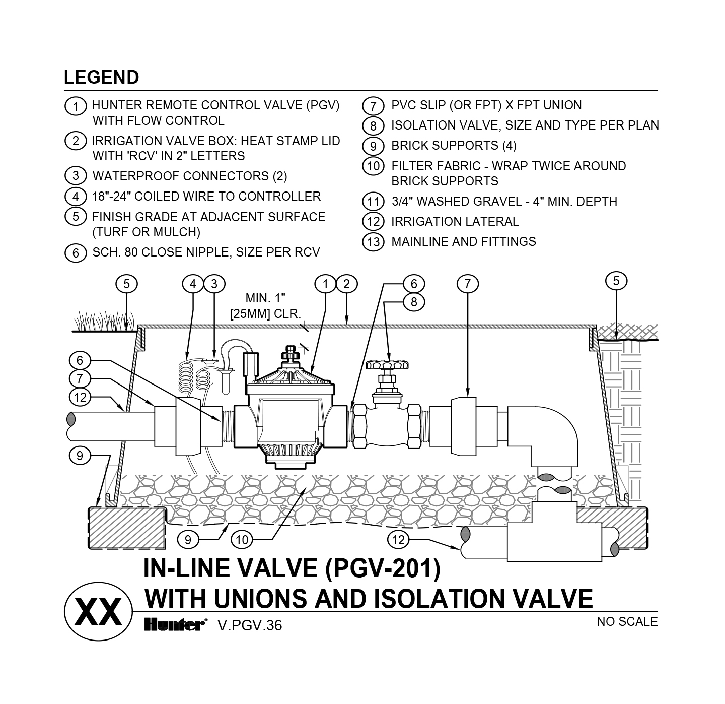 CAD - PGV-201 with unions and shutoff valve