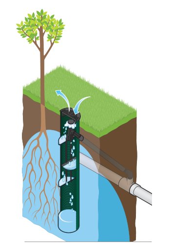 Root Zone Watering System Hunter Industries