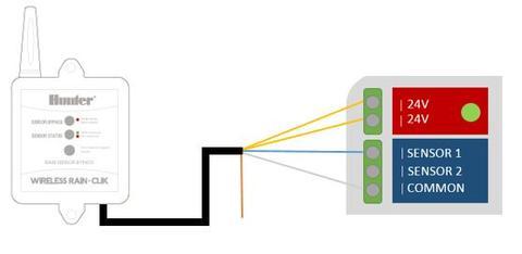 Wireless Rain-Clik™ - Installation Instructions | Hunter