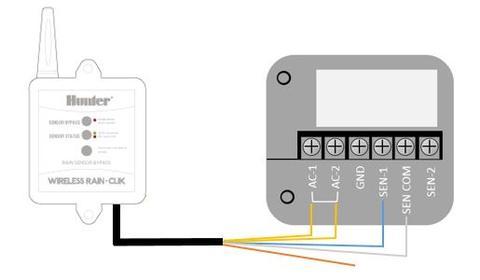 Wireless Rain-Clik™ - Installation Instructions | Hunter ... on