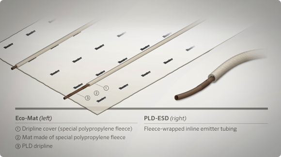 Eco-Mat and PLD-ESD