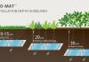 Eco Mat Depth for Burial