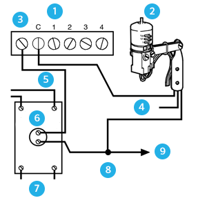 24 volt solenoid valves booster pump?itok=pjnnJTas mini clik wiring hunter industries 220 Single Phase Wiring Diagram at panicattacktreatment.co