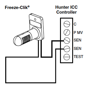 Hunter Irrigation Valves Hunter PGV Valve Manual wiring