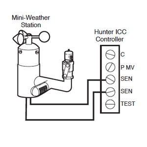 Hunter Icc Wiring Diagram : 25 Wiring Diagram Images