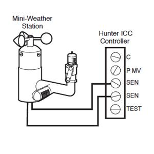 mini-weather station