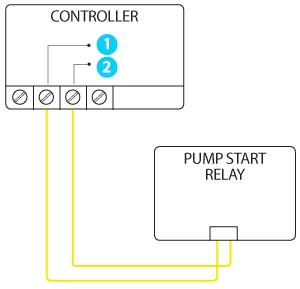 start relay connect to controller industries