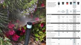 Hunter Nozzles Product Guide