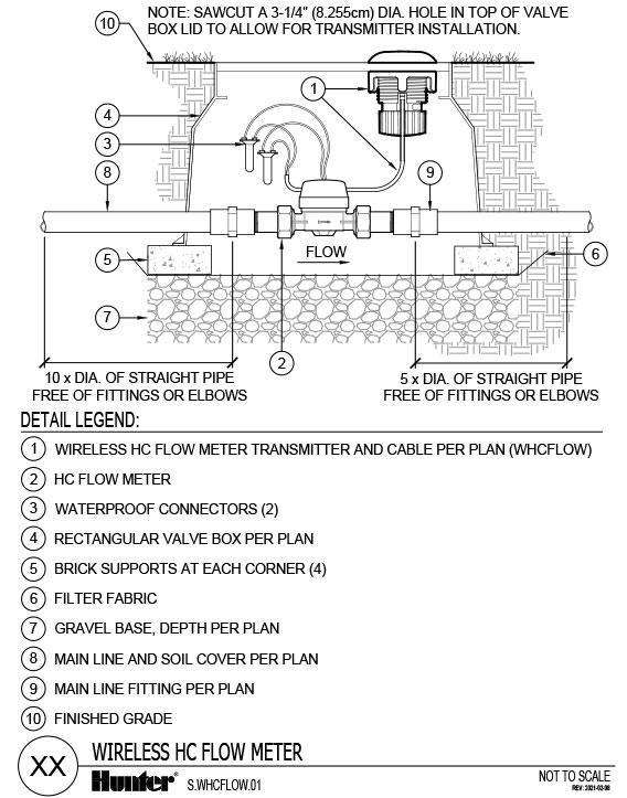 CAD - WHCFLOW METER