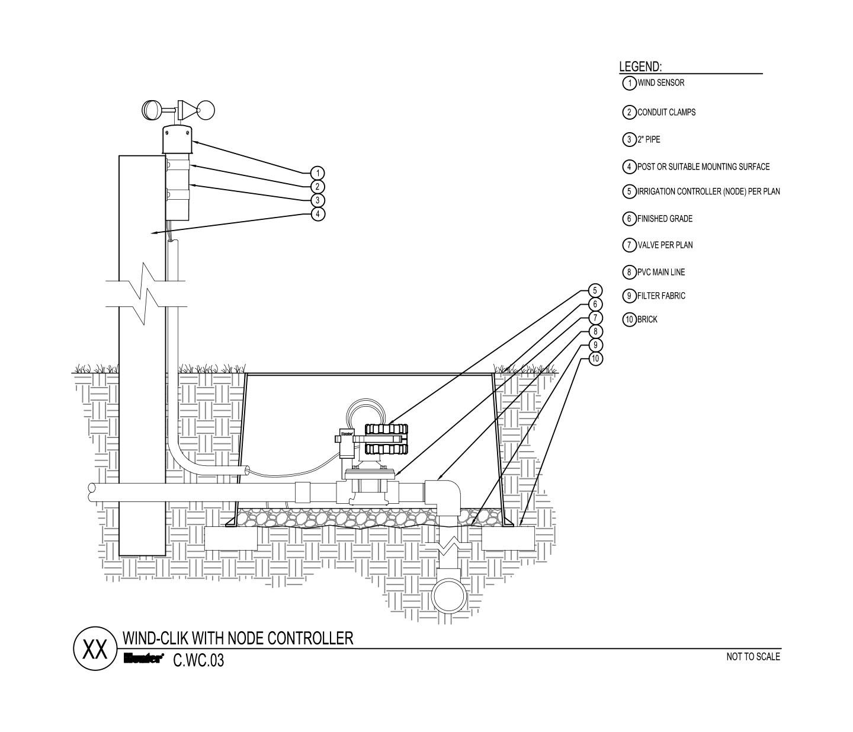 CAD - Wind Clik with Node Controller